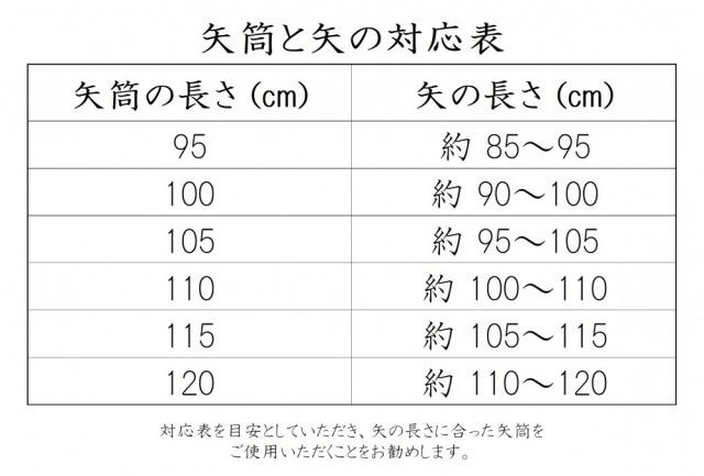 矢筒と矢の対応表